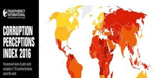 corruption perception index 2016, suriname, transparency international